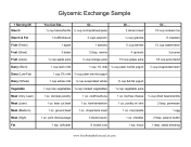 Glycemic Exchange Sample