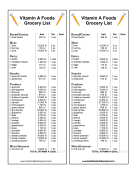 Vitamin A Grocery List