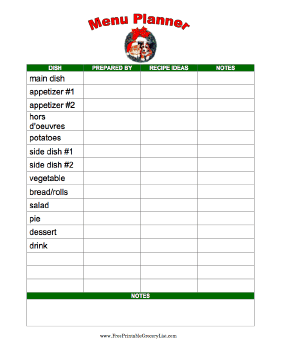 Printable Grocery Lists  Christmas Dinner Shopping List Template