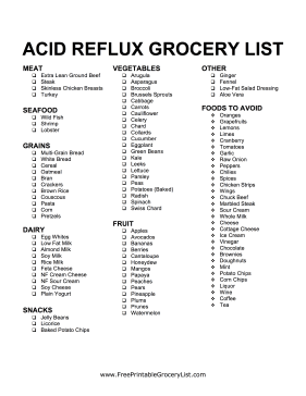 Heartburn Grocery List