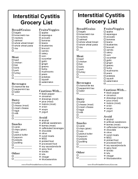 Interstitial Cystitis Grocery List