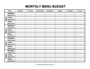 Monthly Menu Budget